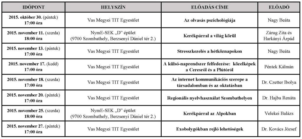 ELŐADÁSOK A TIT-BEN